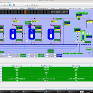 scada1